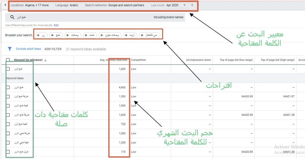 سيو اليوتيوب - البحث عن الكلمات المفتاحية في مخطط جوجل
